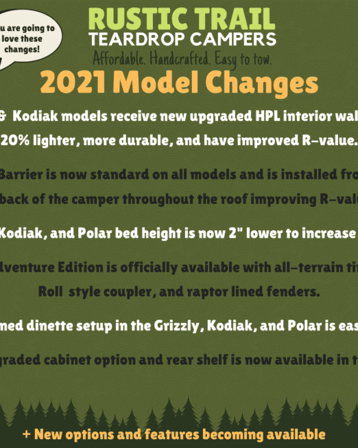 2021 changes (1)